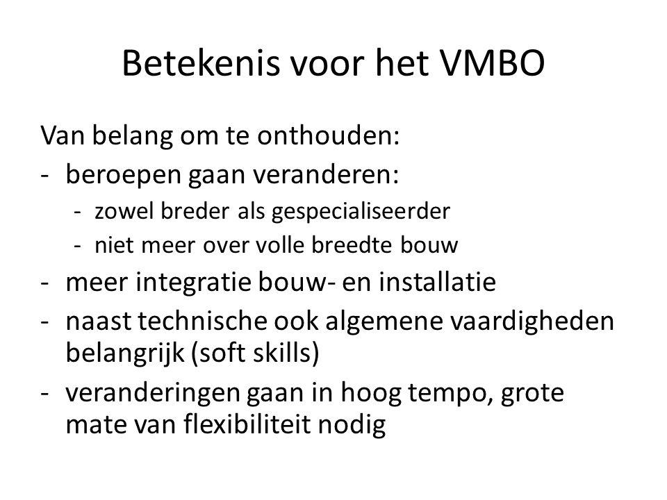Betekenis voor het VMBO