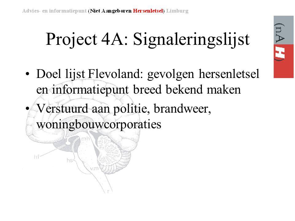 Project 4A: Signaleringslijst