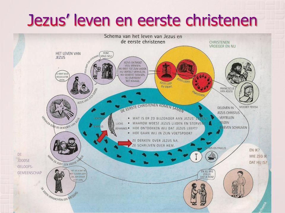 Jezus' leven en eerste christenen