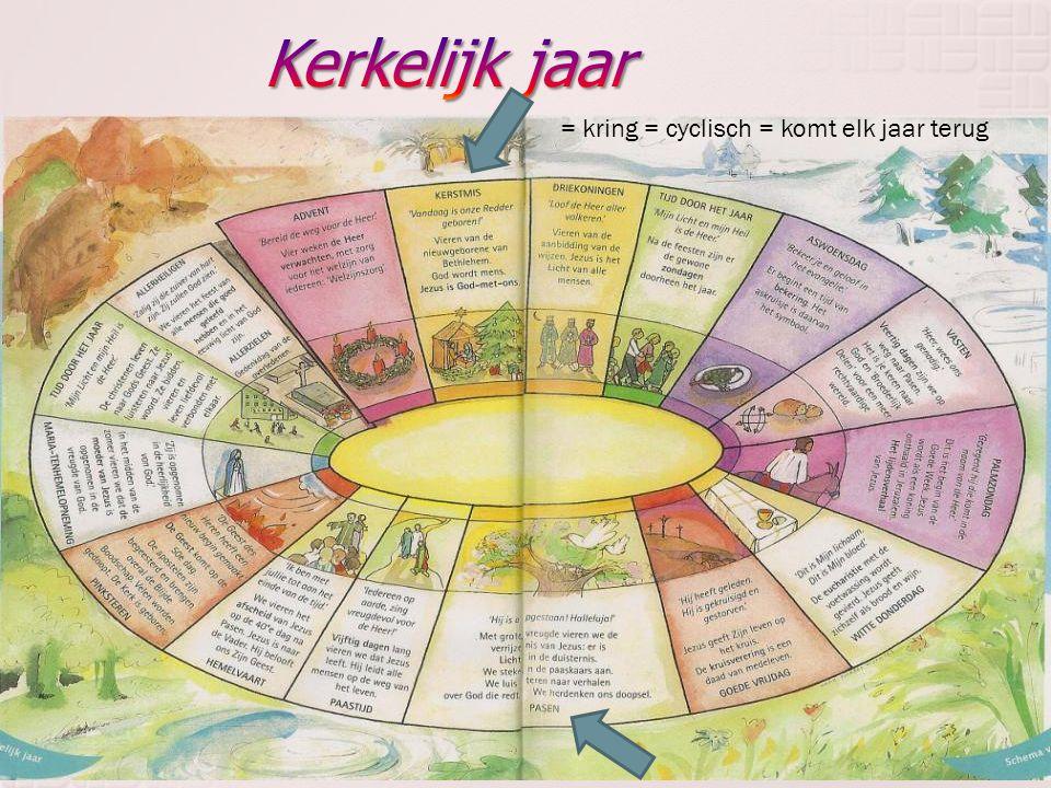 Kerkelijk jaar = kring = cyclisch = komt elk jaar terug