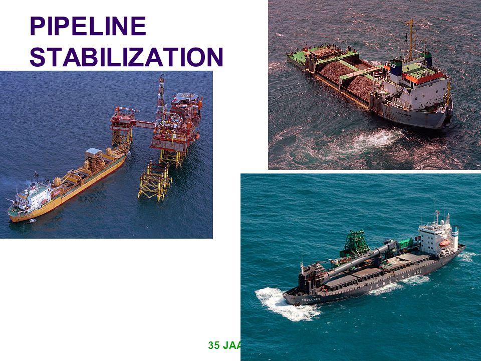 PIPELINE STABILIZATION