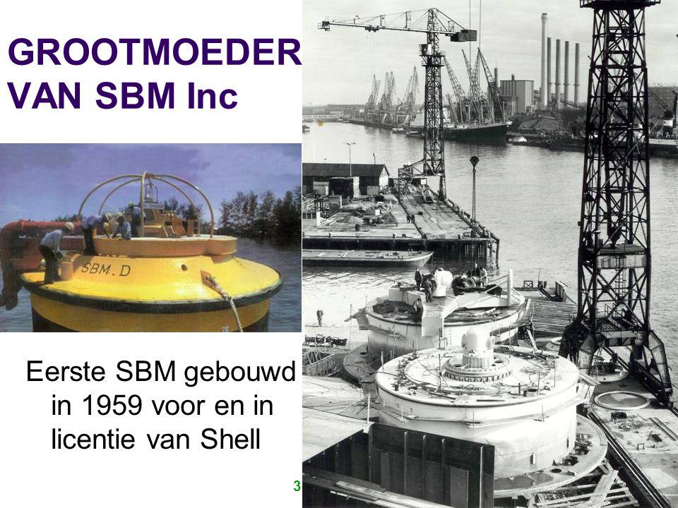 GROOTMOEDER VAN SBM Inc