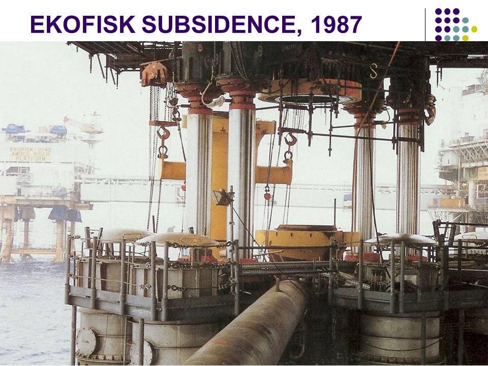 EKOFISK SUBSIDENCE, 1987 35 JAAR IRO