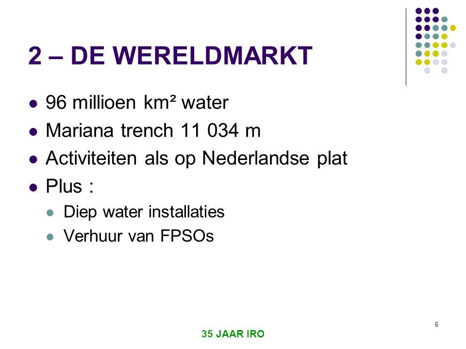 2 – DE WERELDMARKT 96 millioen km² water Mariana trench 11 034 m
