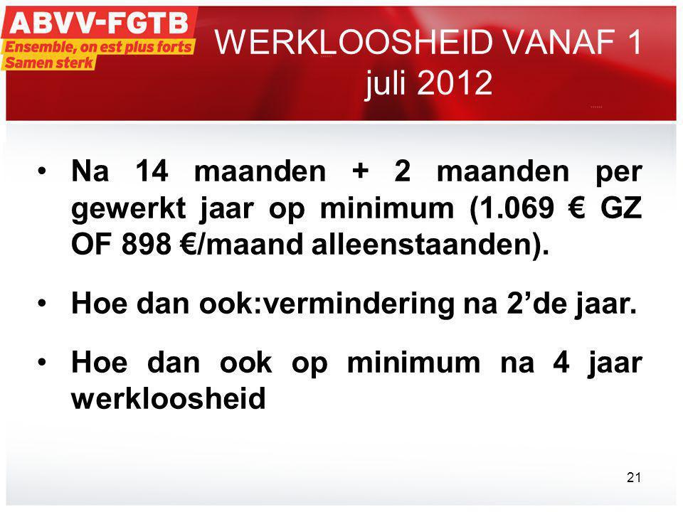 WERKLOOSHEID VANAF 1 juli 2012
