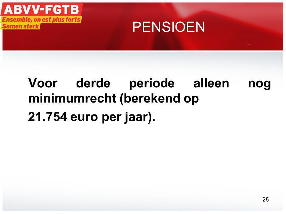 PENSIOEN Voor derde periode alleen nog minimumrecht (berekend op 21.754 euro per jaar).