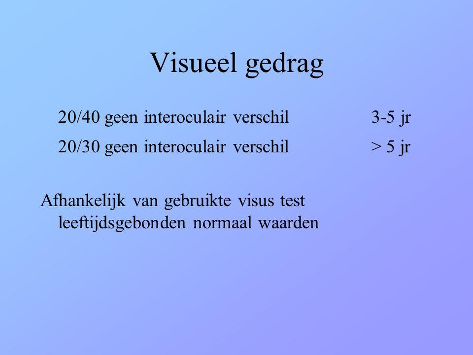 Visueel gedrag 20/30 geen interoculair verschil > 5 jr