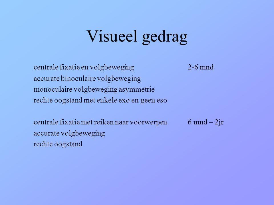 Visueel gedrag centrale fixatie en volgbeweging 2-6 mnd