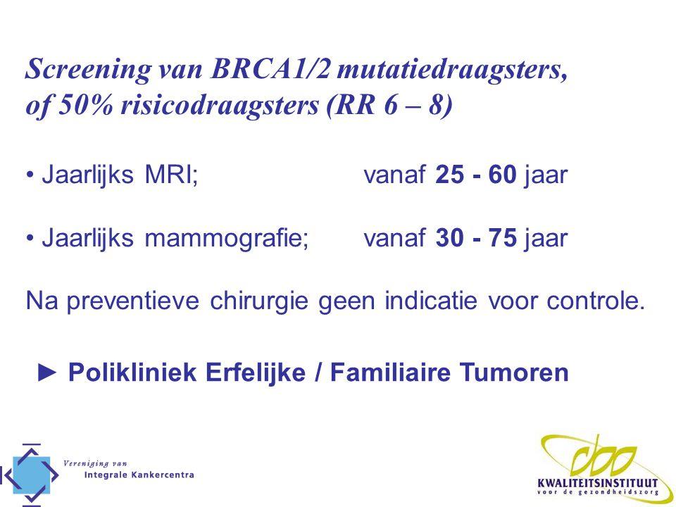 Screening van BRCA1/2 mutatiedraagsters,