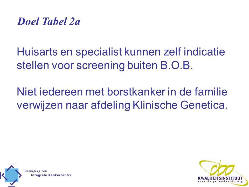 Doel Tabel 2a Huisarts en specialist kunnen zelf indicatie stellen voor screening buiten B.O.B.