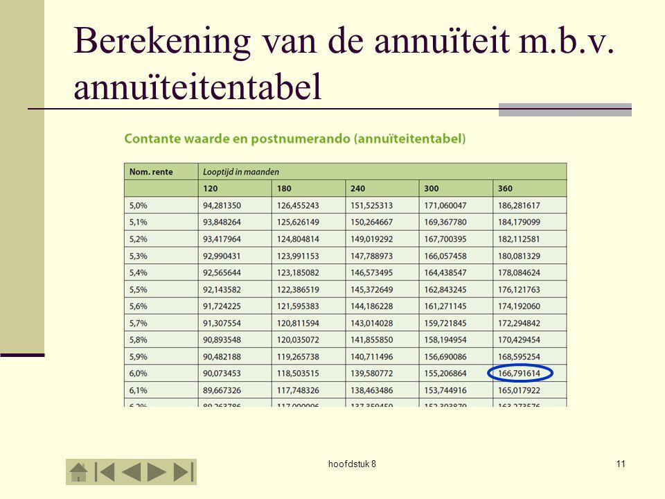 Berekening van de annuïteit m.b.v. annuïteitentabel
