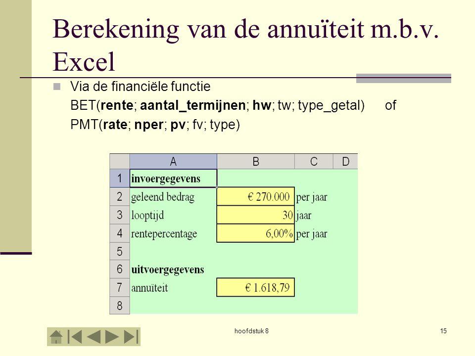 Berekening van de annuïteit m.b.v. Excel