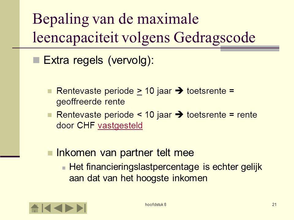 Bepaling van de maximale leencapaciteit volgens Gedragscode