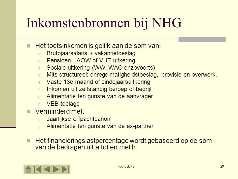 Inkomstenbronnen bij NHG