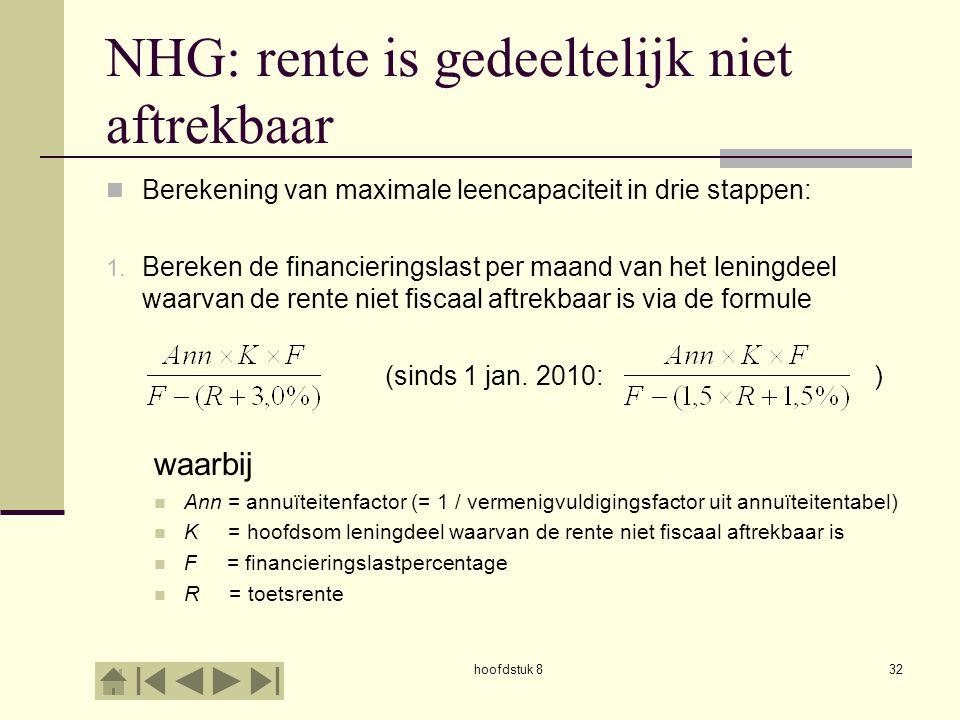 NHG: rente is gedeeltelijk niet aftrekbaar