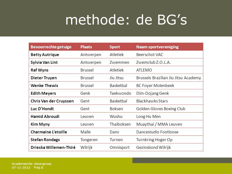 methode: de BG's Bevoorrechte getuige Plaats Sport