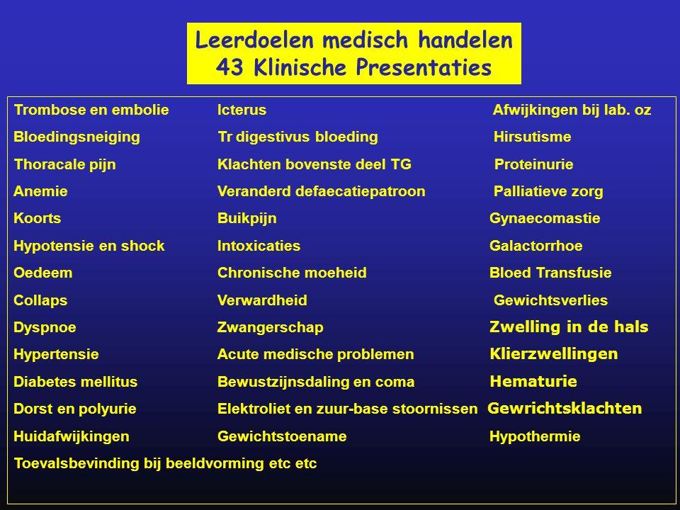 Leerdoelen medisch handelen 43 Klinische Presentaties