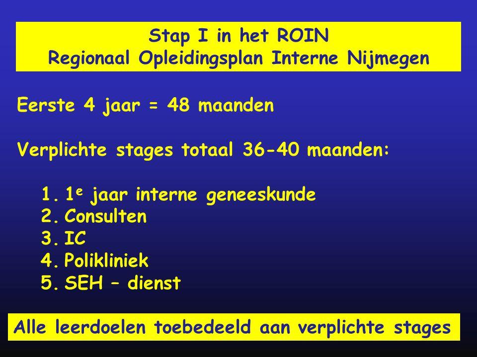Regionaal Opleidingsplan Interne Nijmegen