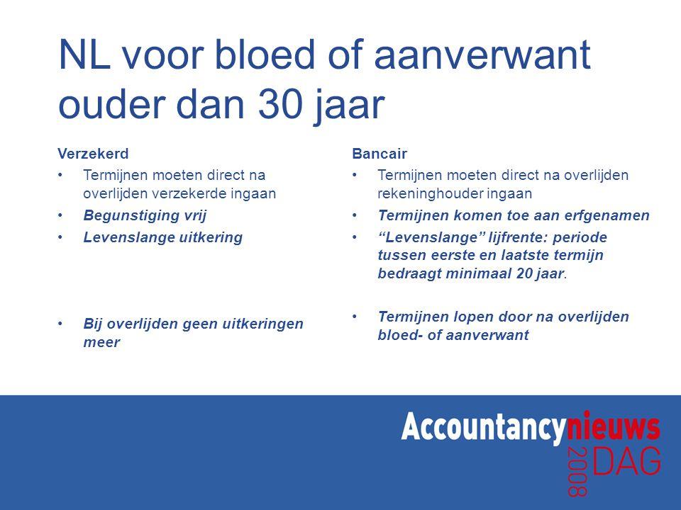NL voor bloed of aanverwant ouder dan 30 jaar