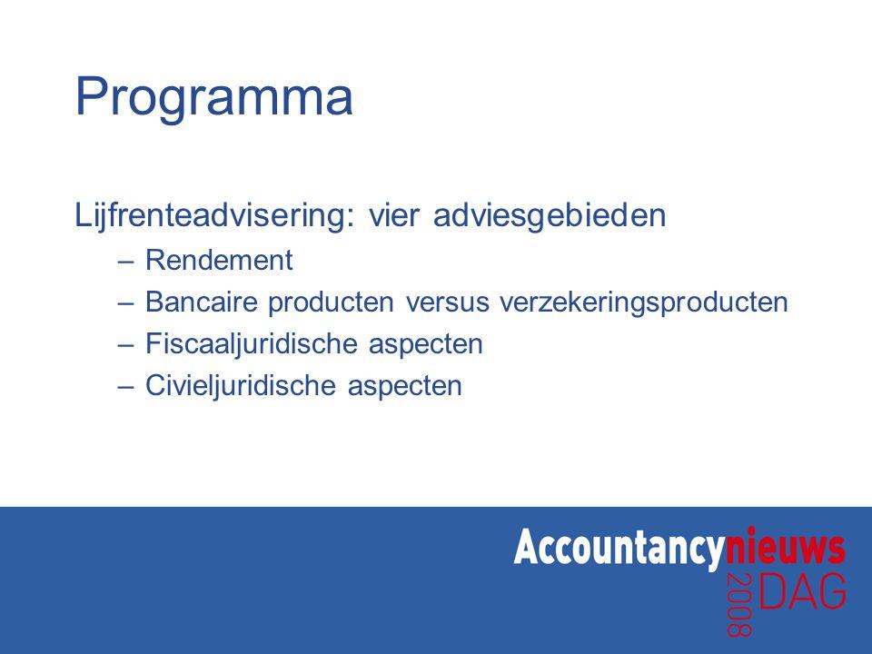 Programma Lijfrenteadvisering: vier adviesgebieden Rendement
