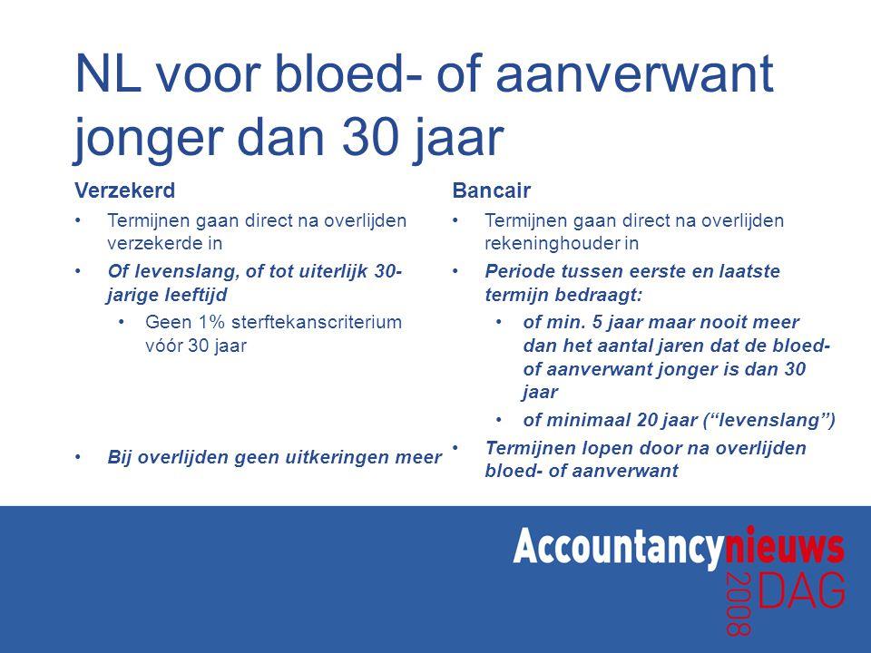 NL voor bloed- of aanverwant jonger dan 30 jaar