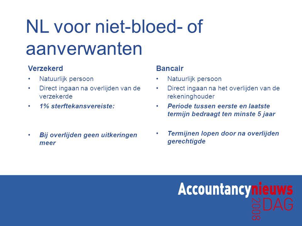 NL voor niet-bloed- of aanverwanten