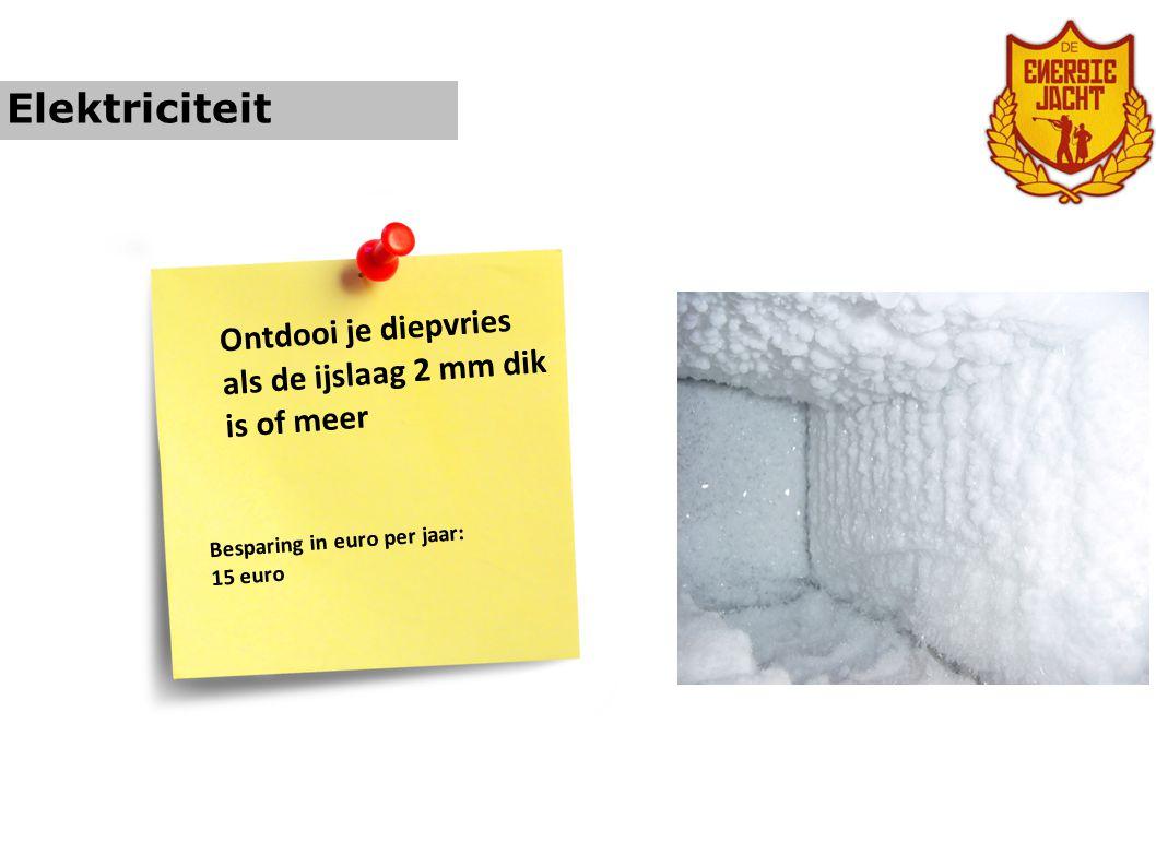 Elektriciteit Ontdooi je diepvries als de ijslaag 2 mm dik is of meer