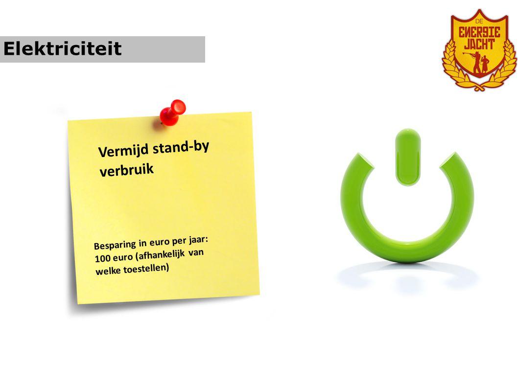 Elektriciteit Vermijd stand-by verbruik Besparing in euro per jaar:
