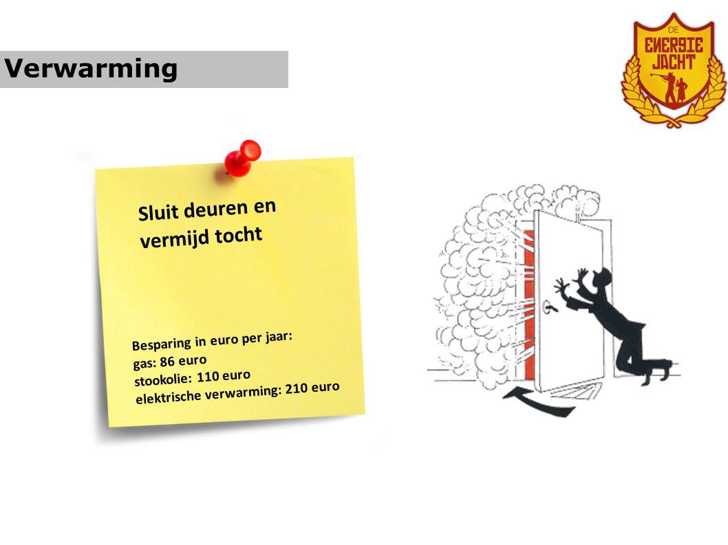 Verwarming Sluit deuren en vermijd tocht Besparing in euro per jaar: