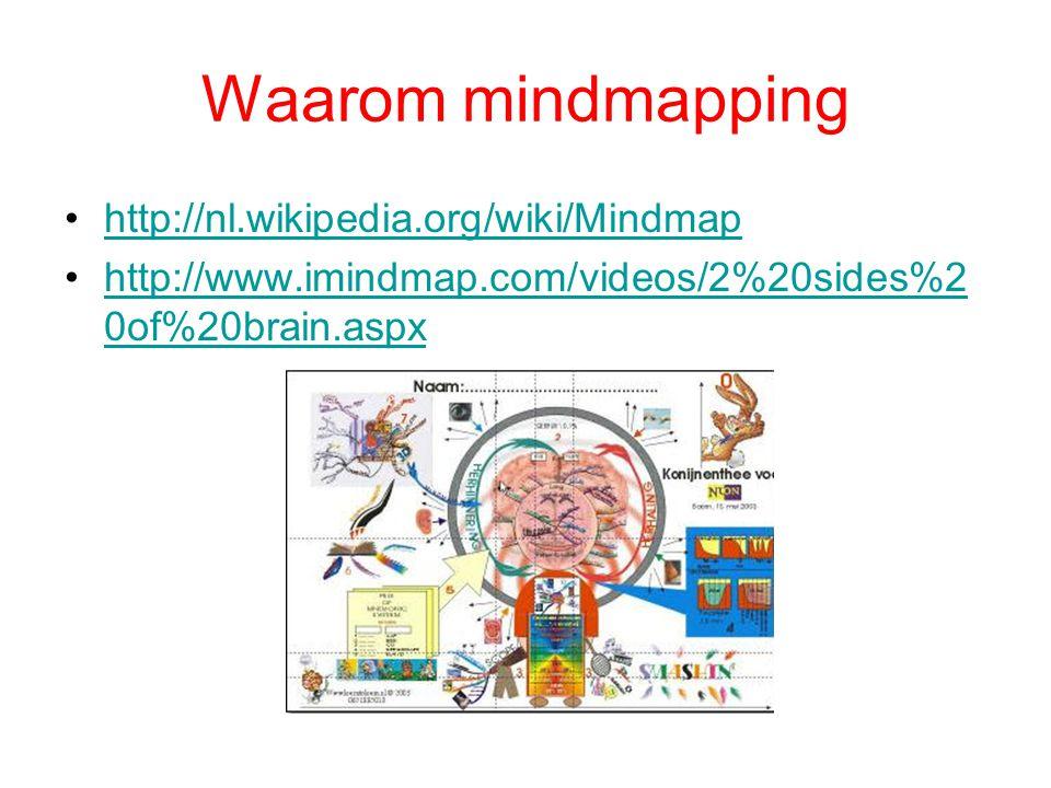 Waarom mindmapping http://nl.wikipedia.org/wiki/Mindmap