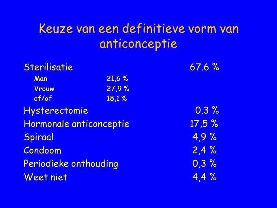 Keuze van een definitieve vorm van anticonceptie
