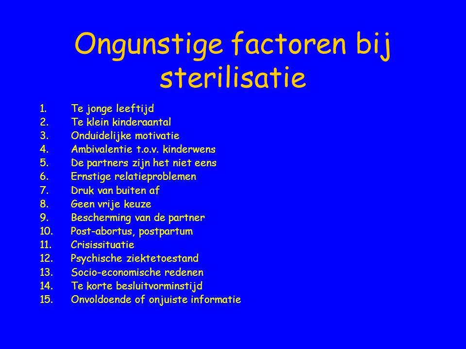 Ongunstige factoren bij sterilisatie