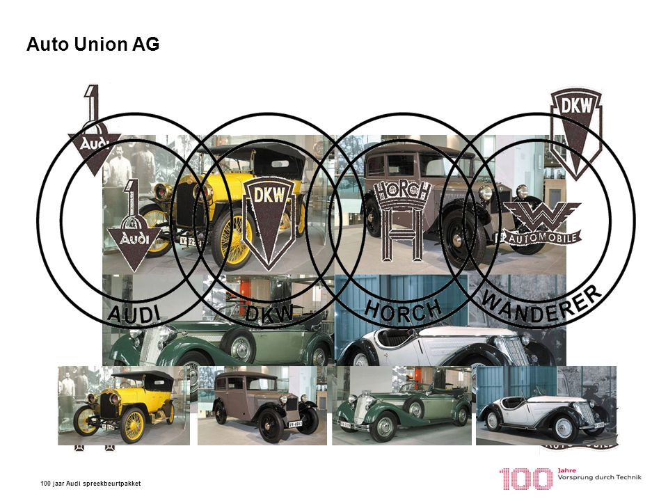 Auto Union AG AUTO UNION AG