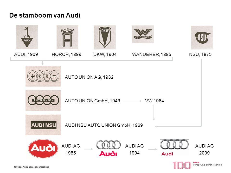 De stamboom van Audi Geschiedenis AUDI AG AUDI AG 1985 AUDI, 1909