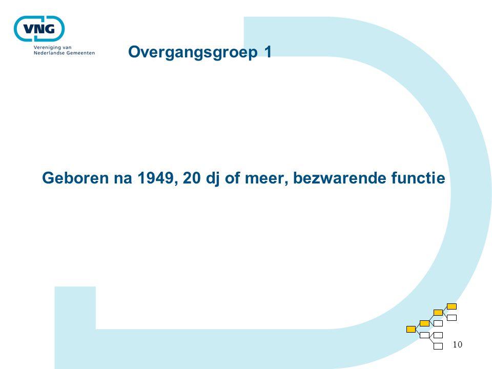Overgangsgroep 1 Geboren na 1949, 20 dj of meer, bezwarende functie