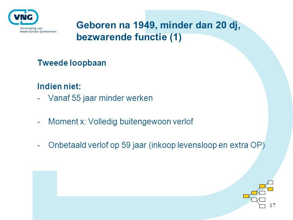 Geboren na 1949, minder dan 20 dj, bezwarende functie (1)