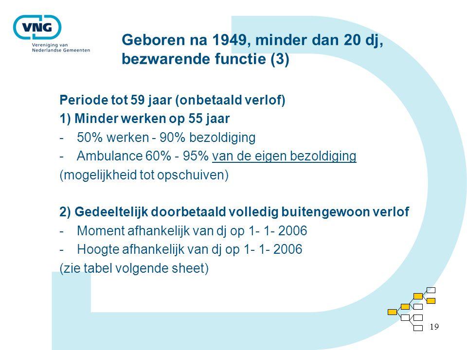 Geboren na 1949, minder dan 20 dj, bezwarende functie (3)