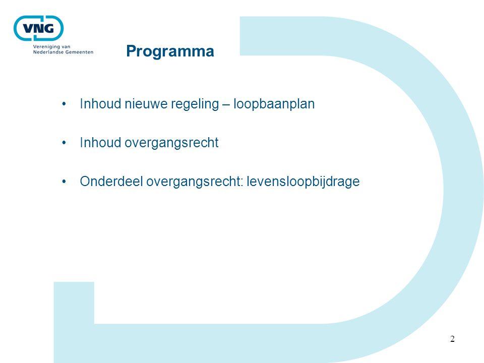 Programma Inhoud nieuwe regeling – loopbaanplan Inhoud overgangsrecht
