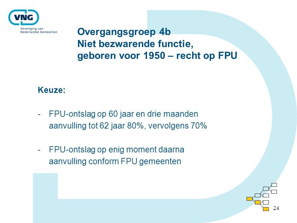 Overgangsgroep 4b Niet bezwarende functie, geboren voor 1950 – recht op FPU