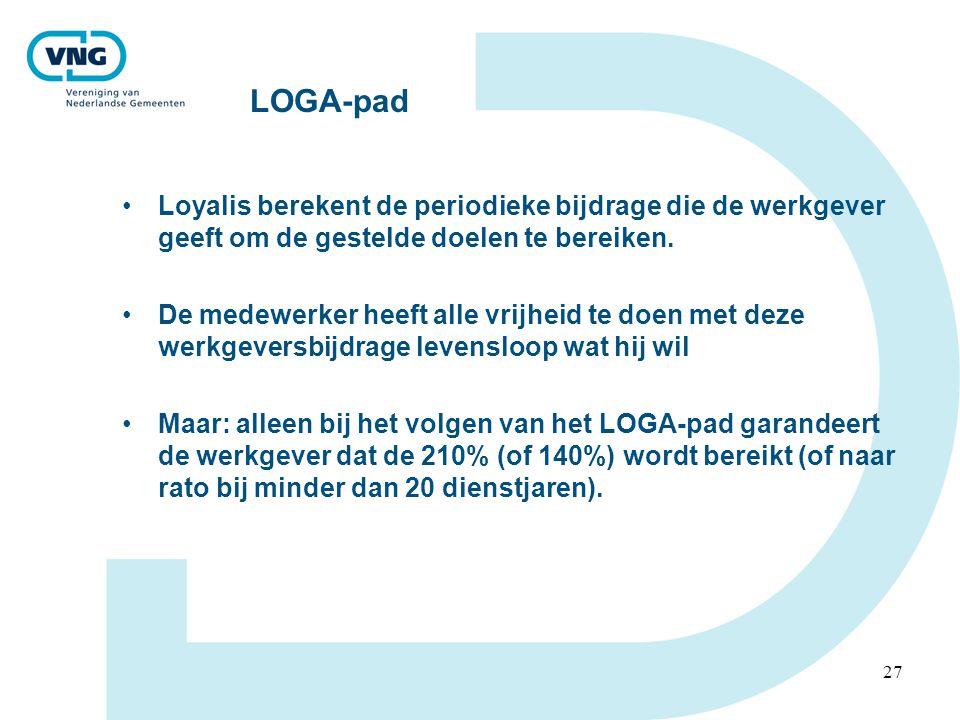LOGA-pad Loyalis berekent de periodieke bijdrage die de werkgever geeft om de gestelde doelen te bereiken.