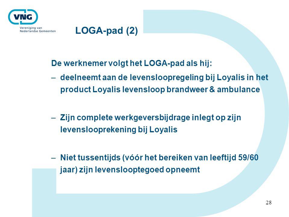 LOGA-pad (2) De werknemer volgt het LOGA-pad als hij:
