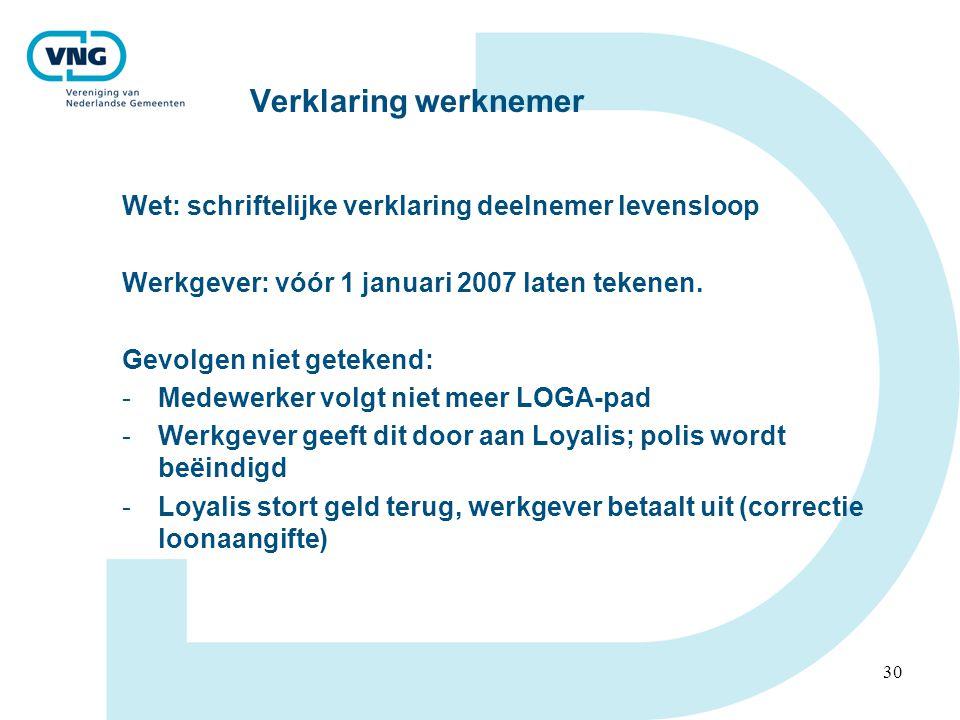 Verklaring werknemer Wet: schriftelijke verklaring deelnemer levensloop. Werkgever: vóór 1 januari 2007 laten tekenen.
