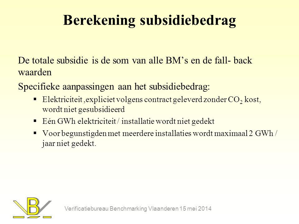Berekening subsidiebedrag