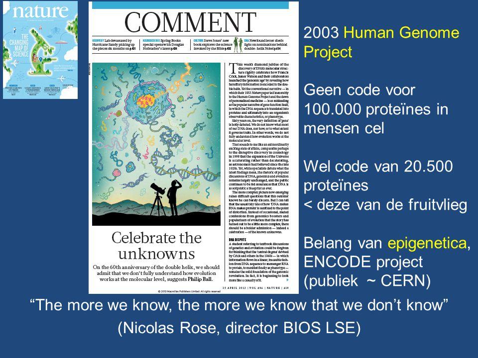 Geen code voor 100.000 proteïnes in mensen cel