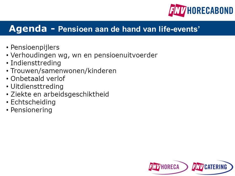 Agenda - Pensioen aan de hand van life-events'