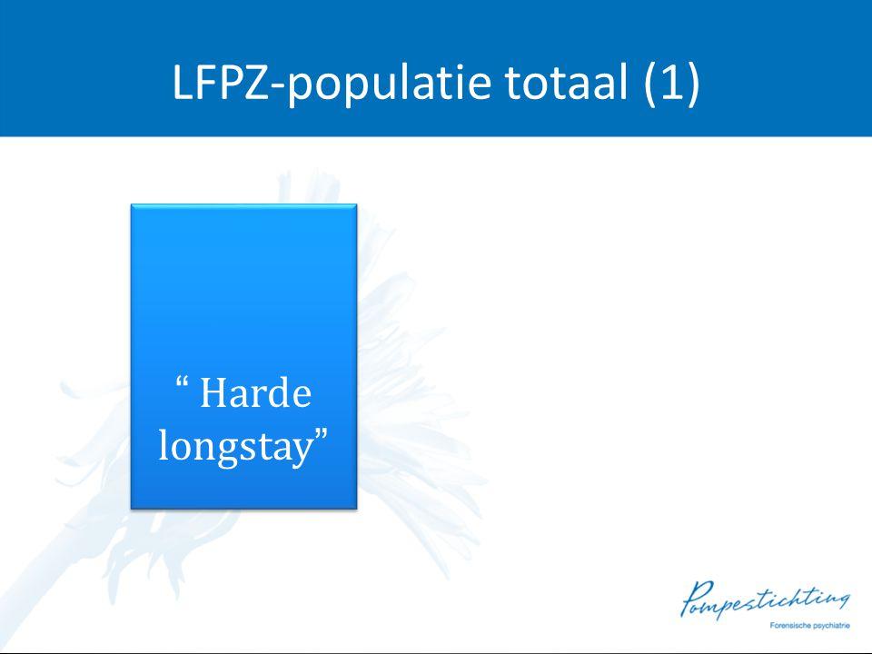 LFPZ-populatie totaal (1)