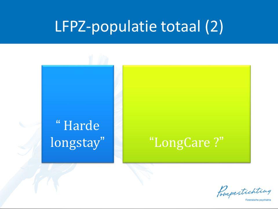 LFPZ-populatie totaal (2)