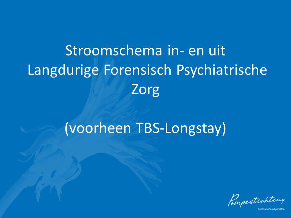 Stroomschema in- en uit Langdurige Forensisch Psychiatrische Zorg