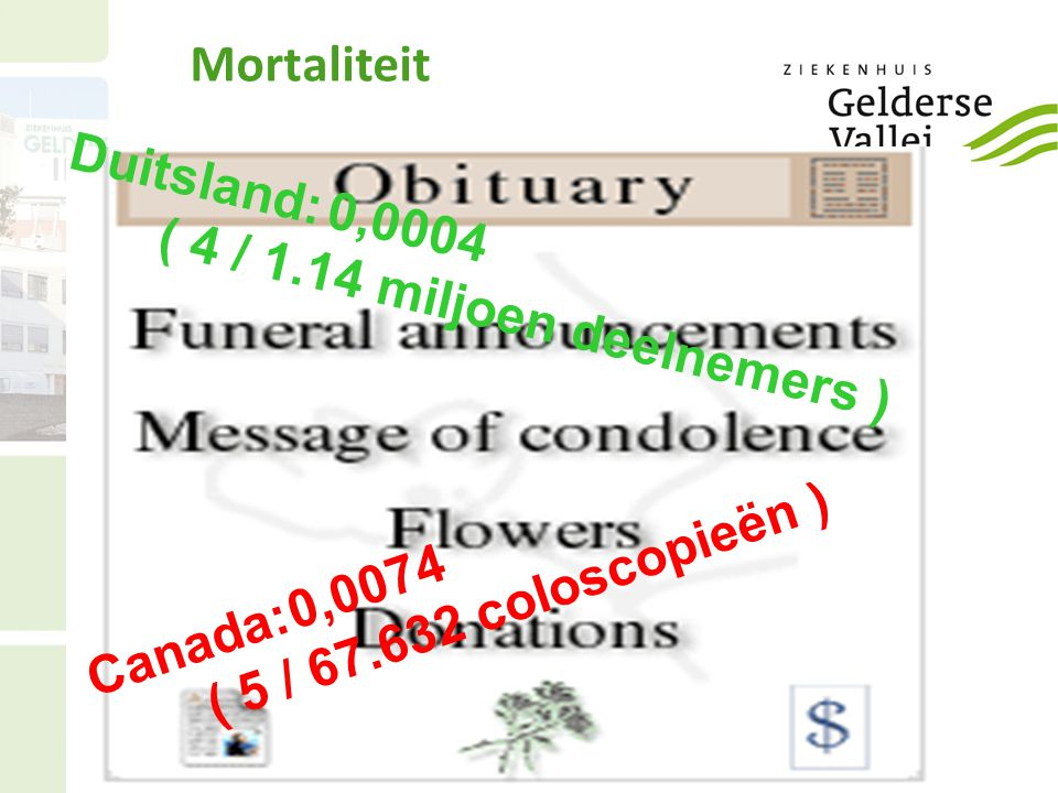 Mortaliteit Duitsland: 0,0004.