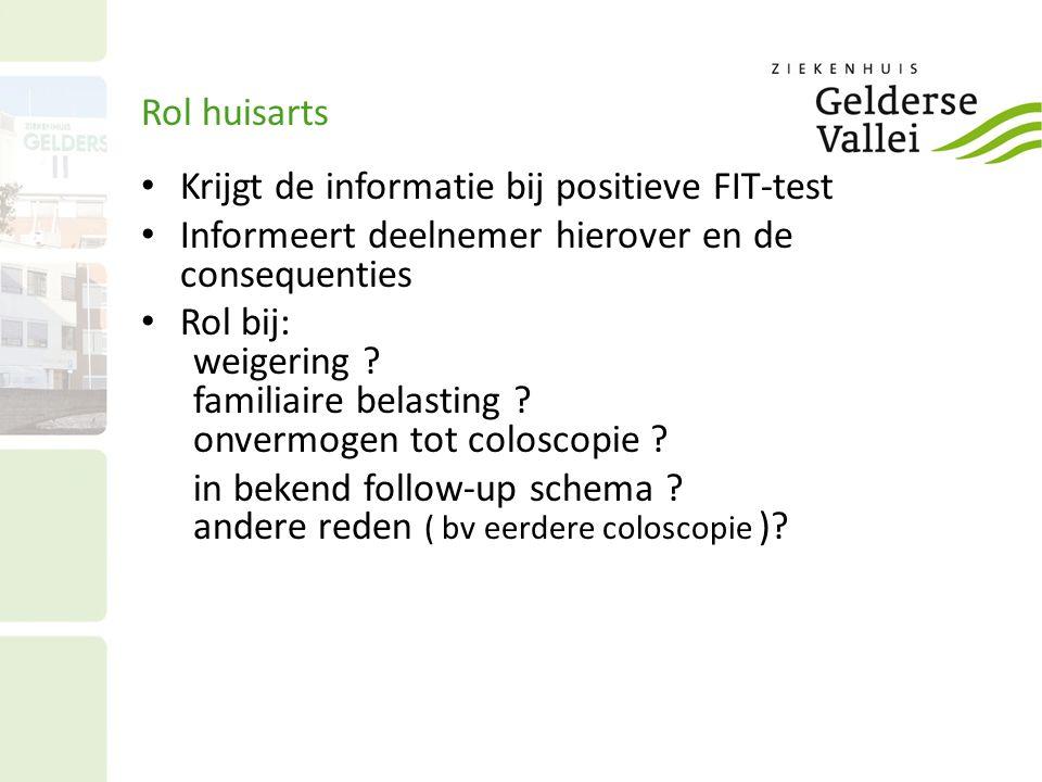 Rol huisarts Krijgt de informatie bij positieve FIT-test. Informeert deelnemer hierover en de consequenties.